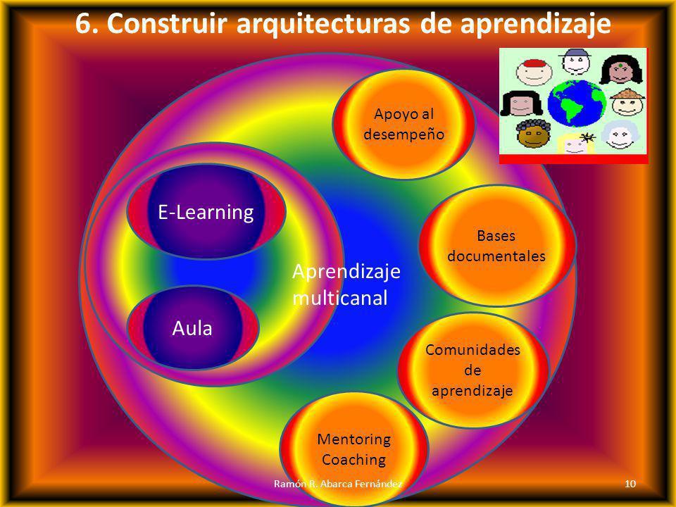 6. Construir arquitecturas de aprendizaje E-Learning Aula Apoyo al desempeño Bases documentales Comunidades de aprendizaje Mentoring Coaching Aprendiz