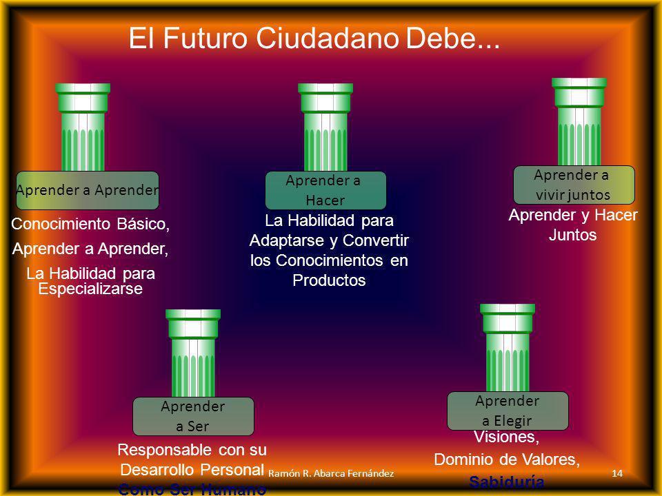 El Futuro Ciudadano Debe... Conocimiento Básico, Aprender a Aprender, La Habilidad para Especializarse La Habilidad para Adaptarse y Convertir los Con