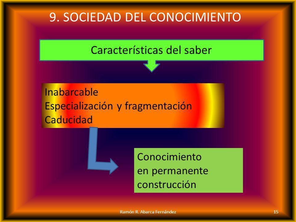9. SOCIEDAD DEL CONOCIMIENTO Características del saber Inabarcable Especialización y fragmentación Caducidad Conocimiento en permanente construcción 1