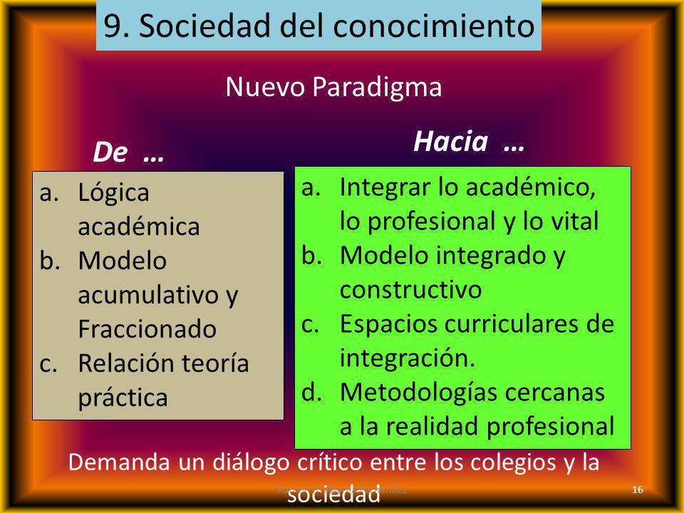 9. Sociedad del conocimiento Nuevo Paradigma a.Lógica académica b.Modelo acumulativo y Fraccionado c.Relación teoría práctica a.Integrar lo académico,