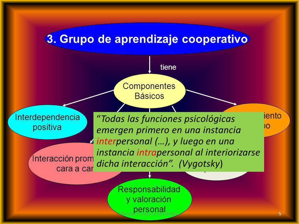 3. Grupo de aprendizaje cooperativo Componentes Básicos Interdependencia positiva Interacción promocional cara a cara Responsabilidad y valoración per