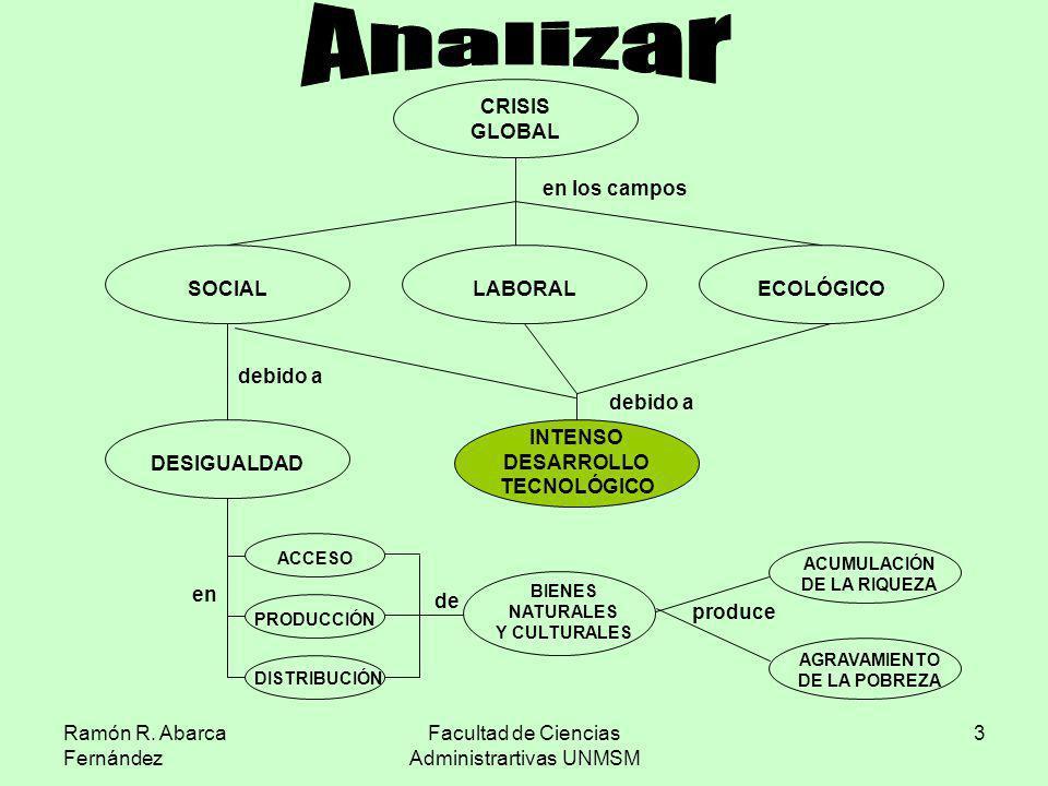 Ramón R. Abarca Fernández Facultad de Ciencias Administrartivas UNMSM 3 CRISIS GLOBAL LABORALSOCIALECOLÓGICO en los campos DESIGUALDAD INTENSO DESARRO