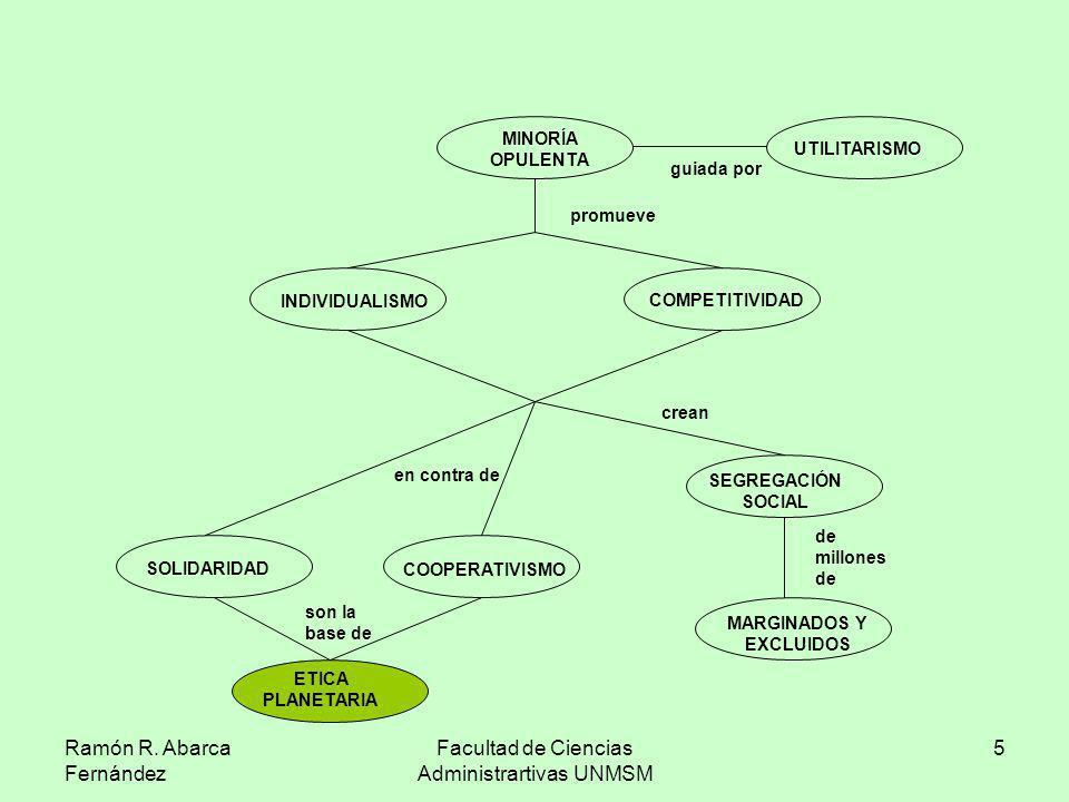 Ramón R. Abarca Fernández Facultad de Ciencias Administrartivas UNMSM 5 MINORÍA OPULENTA COMPETITIVIDAD INDIVIDUALISMO promueve guiada por UTILITARISM