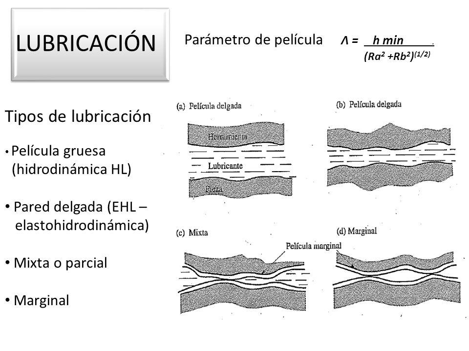 Tipos de lubricación Película gruesa (hidrodinámica HL) Pared delgada (EHL – elastohidrodinámica) Mixta o parcial Marginal Parámetro de película Λ = h
