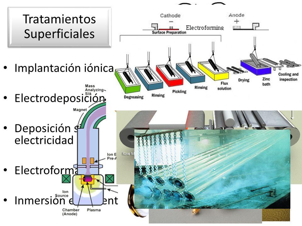 Implantación iónica Electrodeposición Deposición sin electricidad Electroformado Inmersión en caliente Tratamientos Superficiales