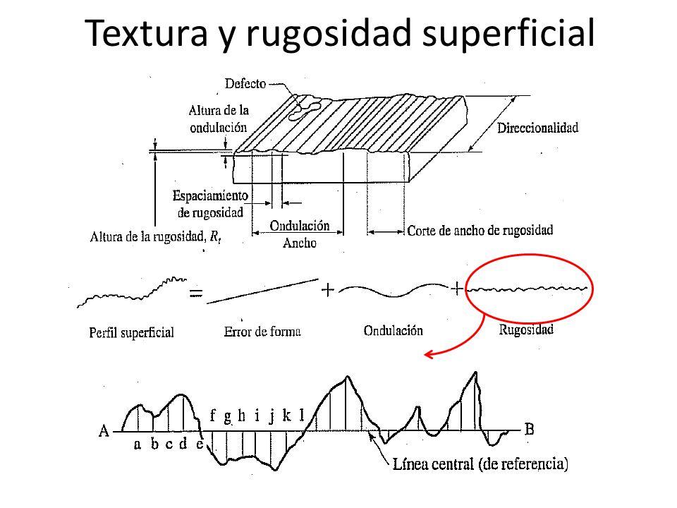 Medición de la rugosidad RugosímetrosMetodos ópticos