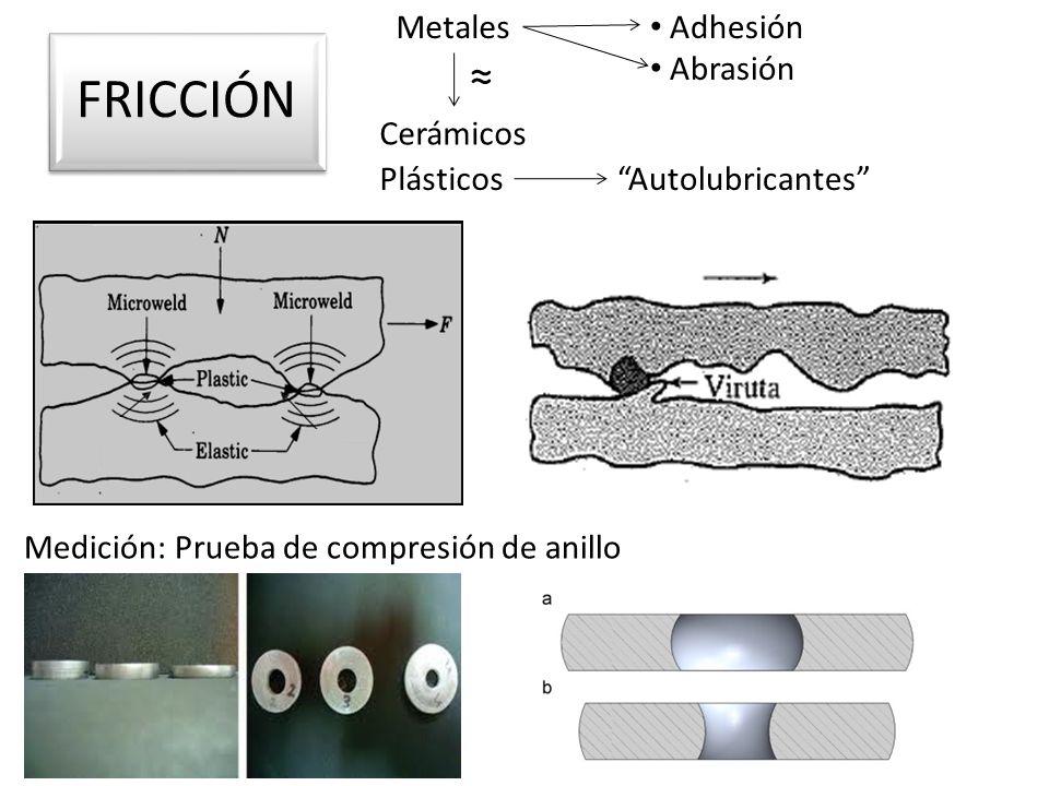 PlásticosAutolubricantes Metales Adhesión Abrasión Cerámicos Medición: Prueba de compresión de anillo FRICCIÓN