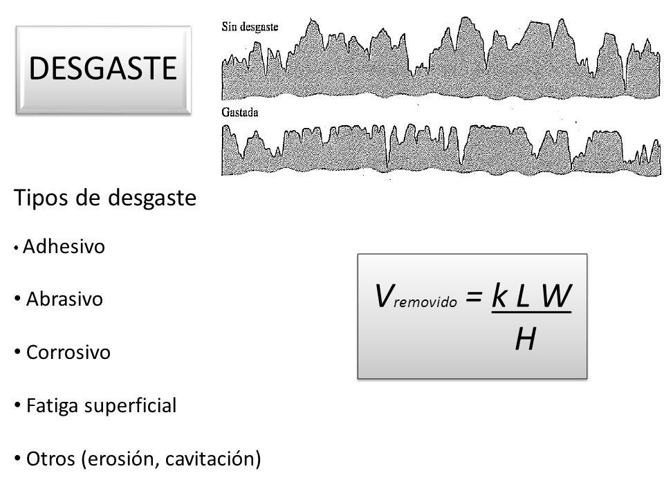 Tipos de desgaste Adhesivo Abrasivo Corrosivo Fatiga superficial Otros (erosión, cavitación) DESGASTE V removido = k L W H