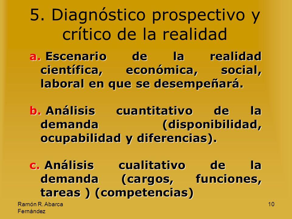 10 5. Diagnóstico prospectivo y crítico de la realidad a. E scenario de la realidad científica, económica, social, laboral en que se desempeñará. b. A