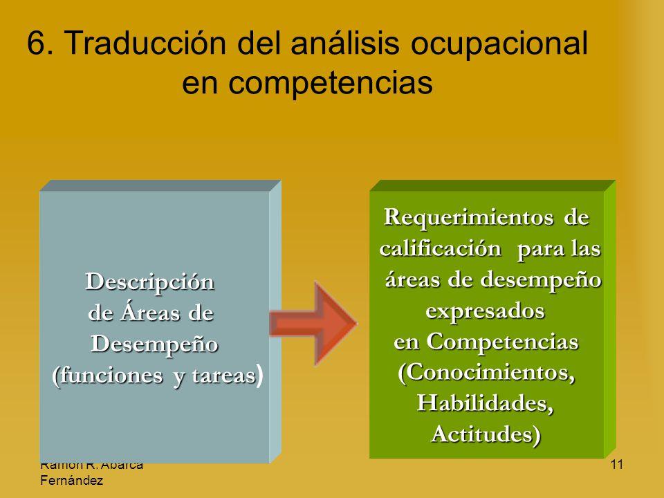 Ramón R. Abarca Fernández 11 6. Traducción del análisis ocupacional en competencias Descripción de Áreas de Desempeño ( (( (funciones y tareas ) Reque