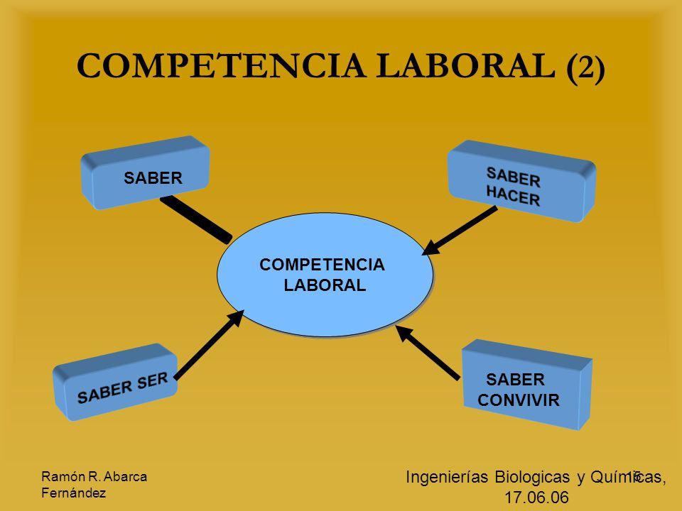 Ramón R. Abarca Fernández 15 COMPETENCIA LABORAL ( 2) SABER HACER COMPETENCIA LABORAL COMPETENCIA LABORAL SABER SER SABER SABER CONVIVIR Ingenierías B