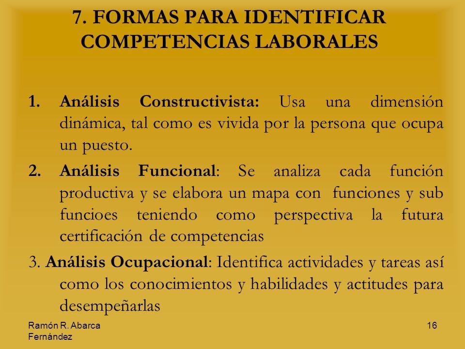 Ramón R. Abarca Fernández 16 7. FORMAS PARA IDENTIFICAR COMPETENCIAS LABORALES 1.Análisis Constructivista: Usa una dimensión dinámica, tal como es viv