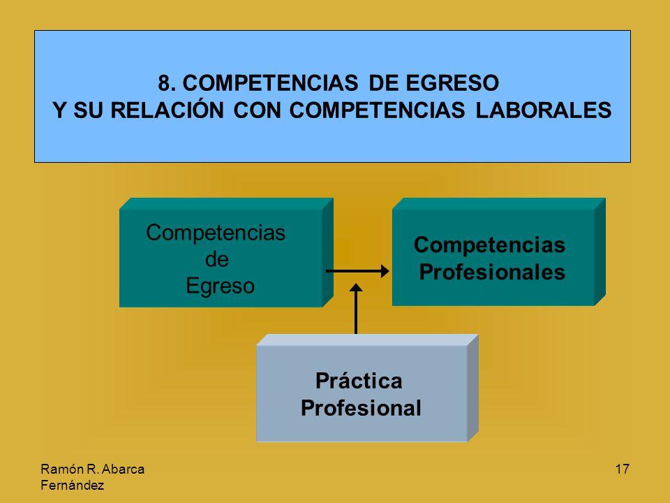 Ramón R. Abarca Fernández 17 Competencias de Egreso Competencias Profesionales Práctica Profesional 8. COMPETENCIAS DE EGRESO Y SU RELACIÓN CON COMPET
