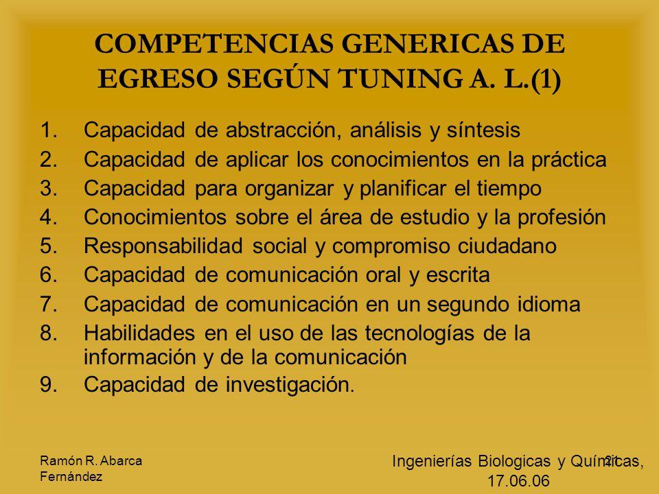 Ramón R. Abarca Fernández 21 COMPETENCIAS GENERICAS DE EGRESO SEGÚN TUNING A. L.(1) 1.Capacidad de abstracción, análisis y síntesis 2.Capacidad de apl