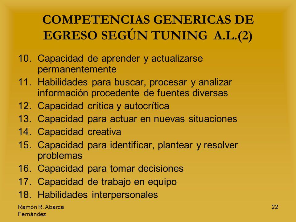 Ramón R. Abarca Fernández 22 COMPETENCIAS GENERICAS DE EGRESO SEGÚN TUNING A.L.(2) 10.Capacidad de aprender y actualizarse permanentemente 11.Habilida