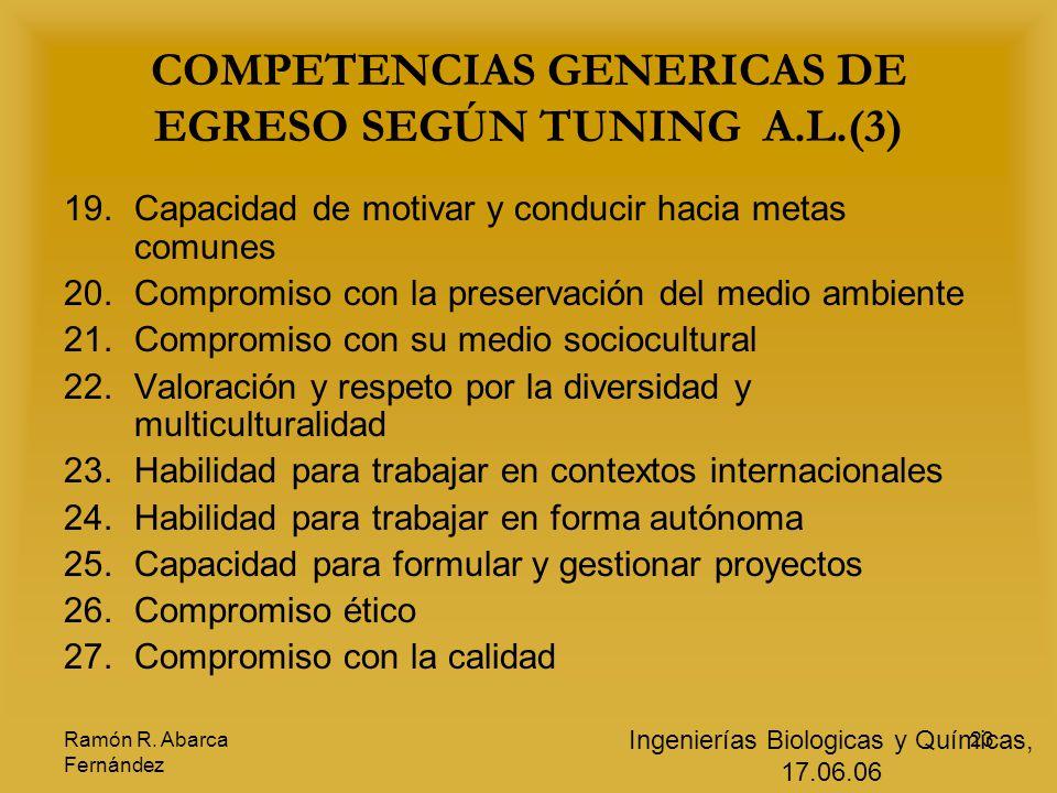 Ramón R. Abarca Fernández 23 COMPETENCIAS GENERICAS DE EGRESO SEGÚN TUNING A.L.(3) 19.Capacidad de motivar y conducir hacia metas comunes 20.Compromis