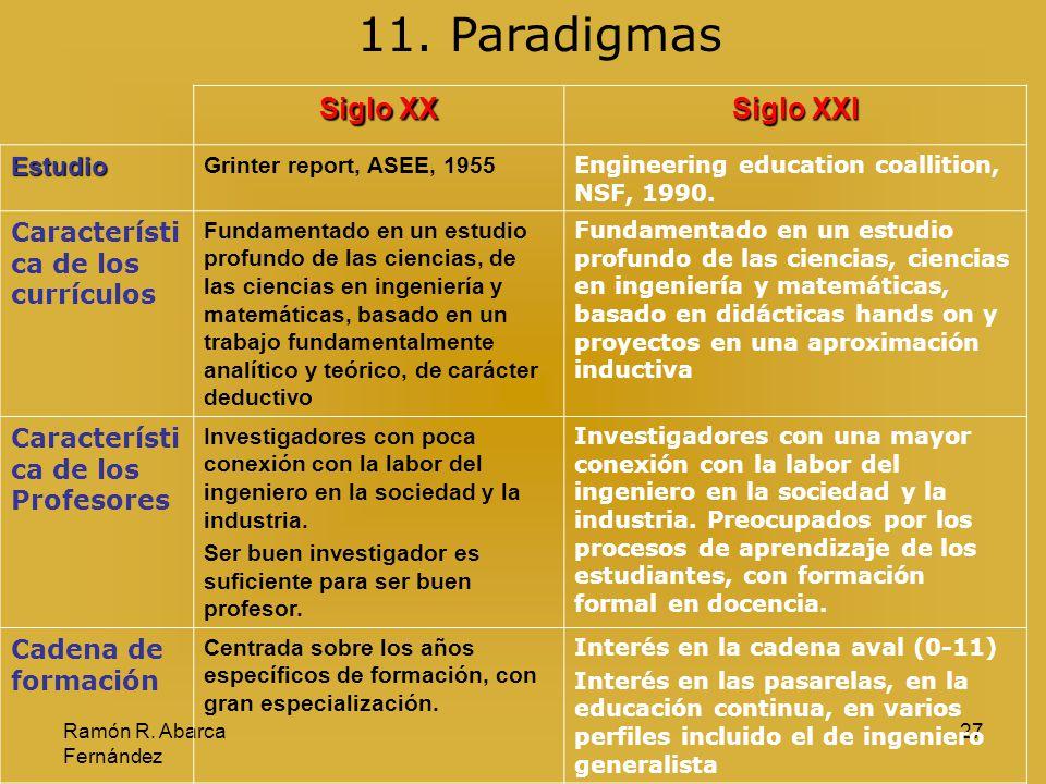 Ramón R. Abarca Fernández 27 Siglo XX Siglo XXI Estudio Grinter report, ASEE, 1955 Engineering education coallition, NSF, 1990. Característi ca de los