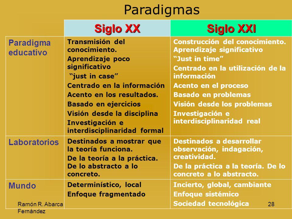Ramón R. Abarca Fernández 28 Siglo XX Siglo XXI Paradigma educativo Transmisión del conocimiento. Aprendizaje poco significativo just in case Centrado