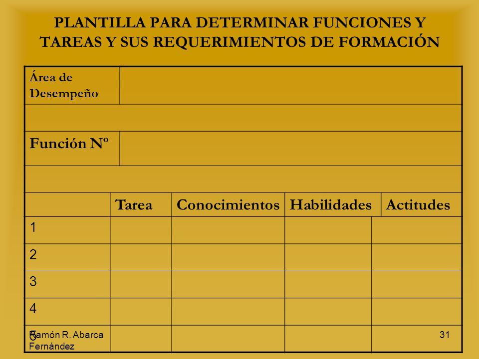 Ramón R. Abarca Fernández 31 PLANTILLA PARA DETERMINAR FUNCIONES Y TAREAS Y SUS REQUERIMIENTOS DE FORMACIÓN Área de Desempeño Función Nº TareaConocimi