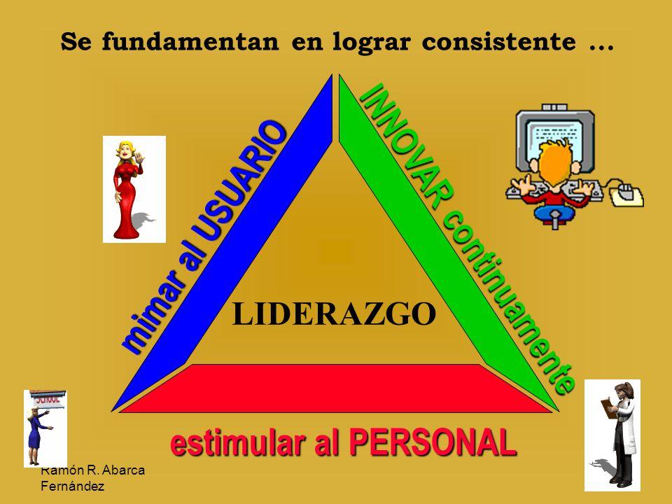 Ramón R. Abarca Fernández 33 mimar al USUARIO INNOVAR continuamente estimular al PERSONAL LIDERAZGO Se fundamentan en lograr consistente...