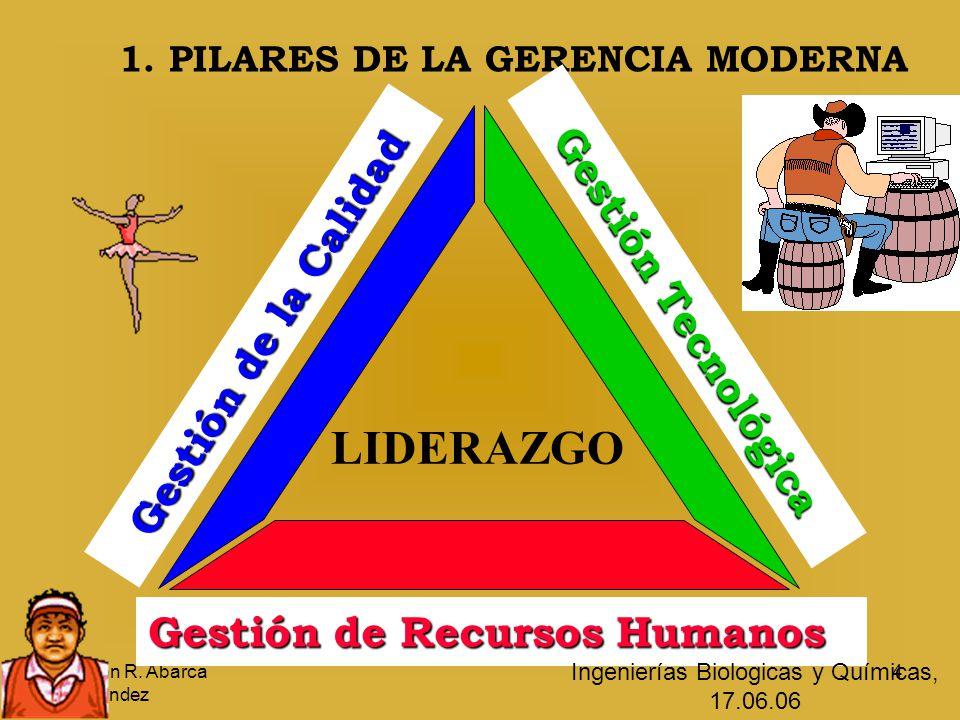 Ramón R. Abarca Fernández 4 1. PILARES DE LA GERENCIA MODERNA Gestión Tecnológica Gestión de Recursos Humanos Gestión de la Calidad LIDERAZGO Ingenier