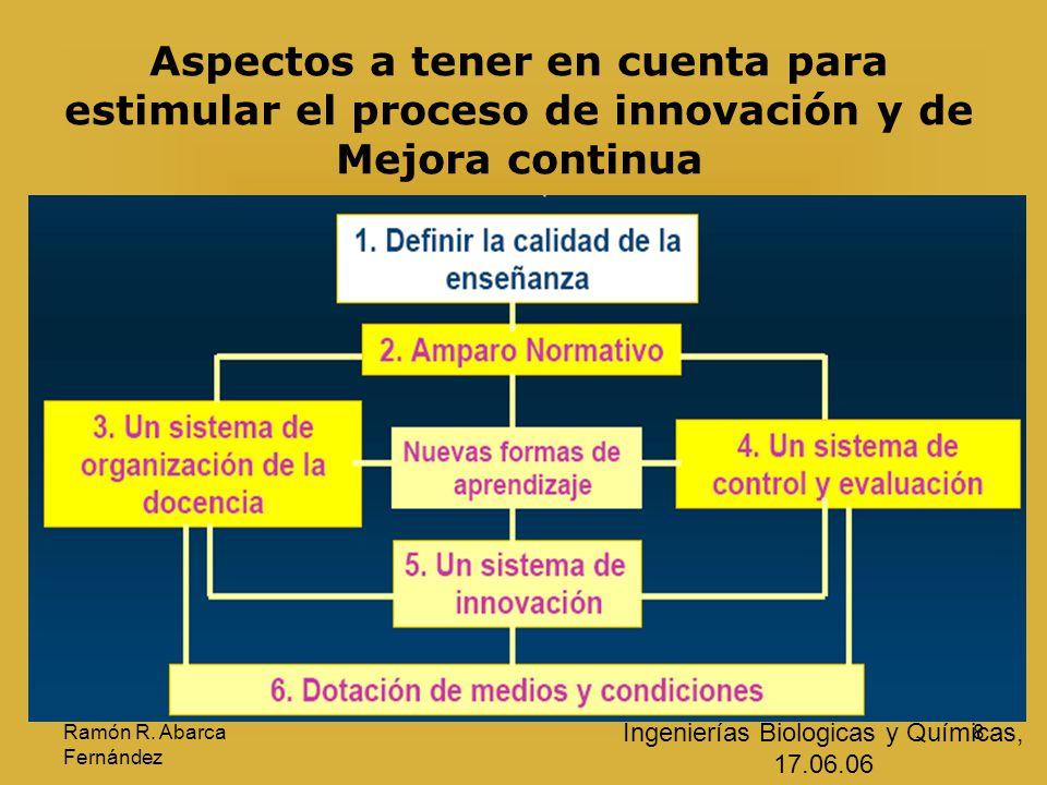 Ramón R. Abarca Fernández 8 Aspectos a tener en cuenta para estimular el proceso de innovación y de Mejora continua Ingenierías Biologicas y Químicas,