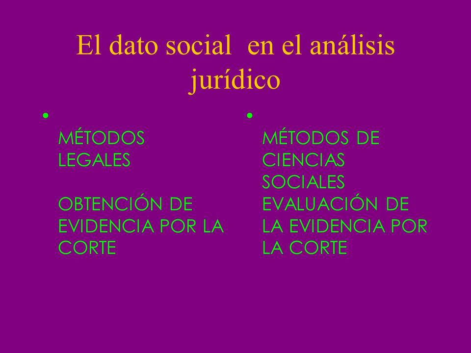 MÉTODOS LEGALES OBTENCIÓN DE EVIDENCIA POR LA CORTE MÉTODOS DE CIENCIAS SOCIALES EVALUACIÓN DE LA EVIDENCIA POR LA CORTE El dato social en el análisis
