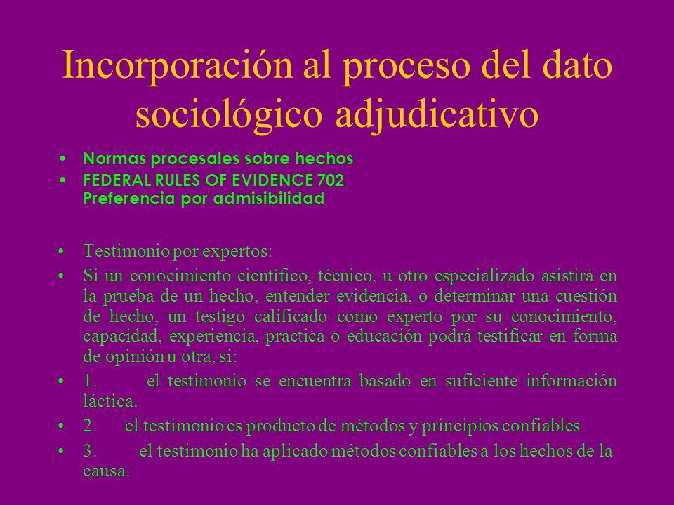 Incorporación al proceso del dato sociológico adjudicativo Normas procesales sobre hechos FEDERAL RULES OF EVIDENCE 702 Preferencia por admisibilidad