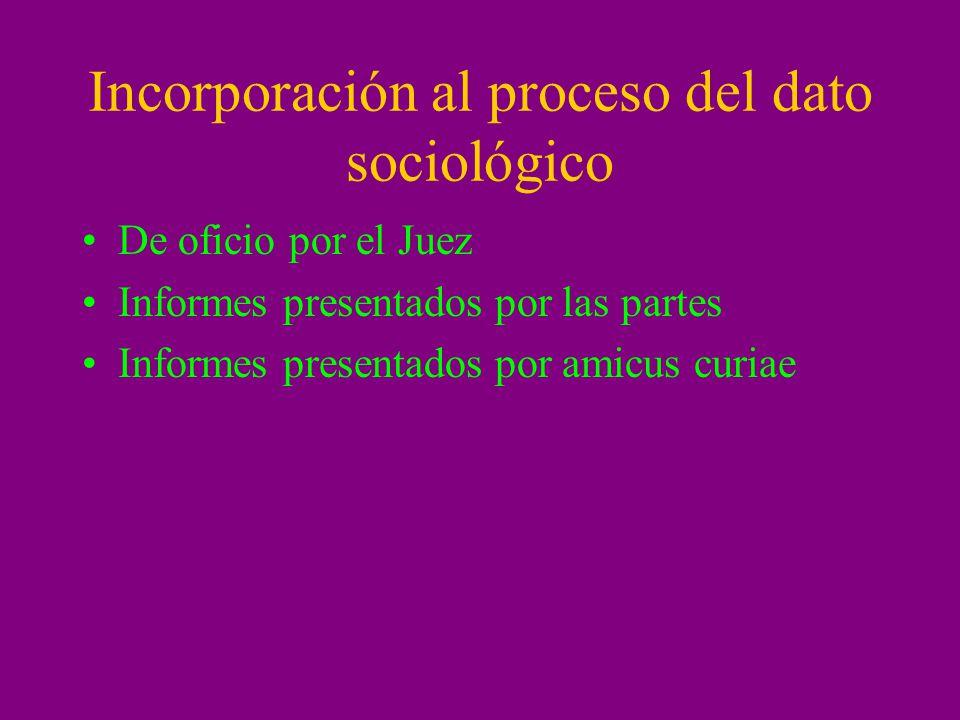 Incorporación al proceso del dato sociológico De oficio por el Juez Informes presentados por las partes Informes presentados por amicus curiae