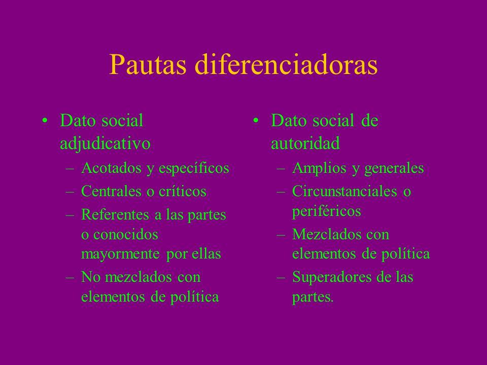 Pautas diferenciadoras Dato social adjudicativo –Acotados y específicos –Centrales o críticos –Referentes a las partes o conocidos mayormente por ella