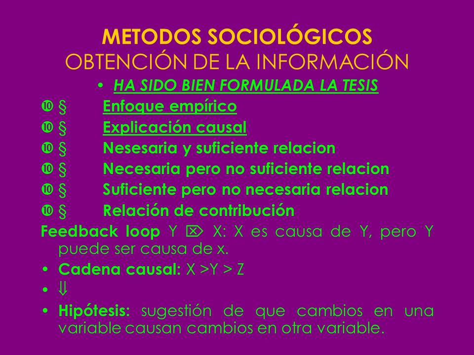 METODOS SOCIOLÓGICOS OBTENCIÓN DE LA INFORMACIÓN HA SIDO BIEN FORMULADA LA TESIS Enfoque empírico Explicación causal Nesesaria y suficiente relacion N
