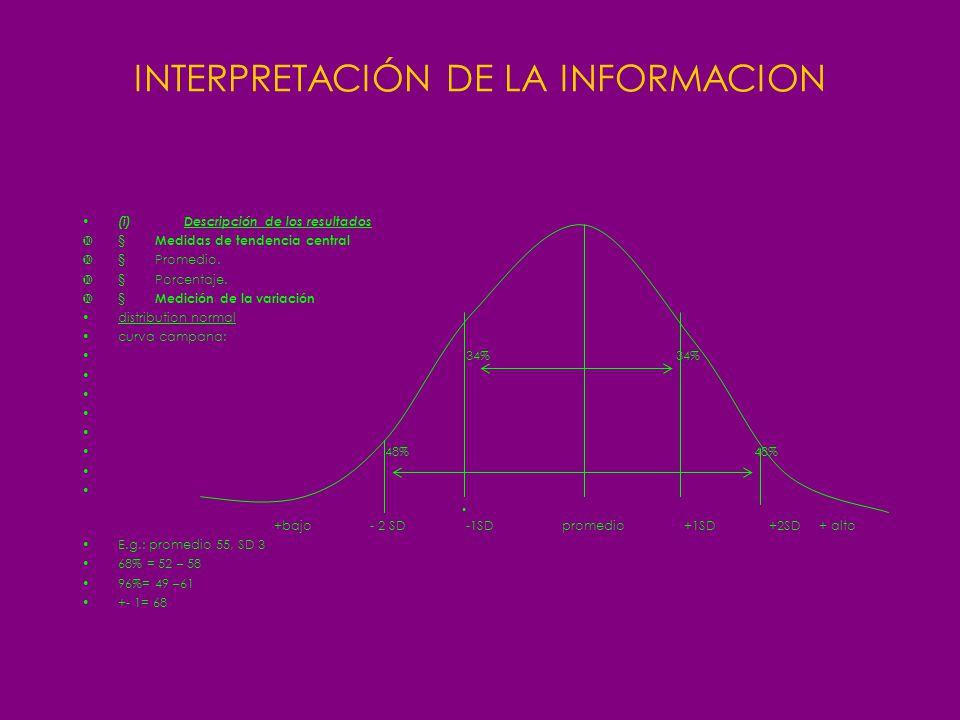 INTERPRETACIÓN DE LA INFORMACION (i) Descripción de los resultados Medidas de tendencia central Promedio. Porcentaje. Medición de la variación distrib