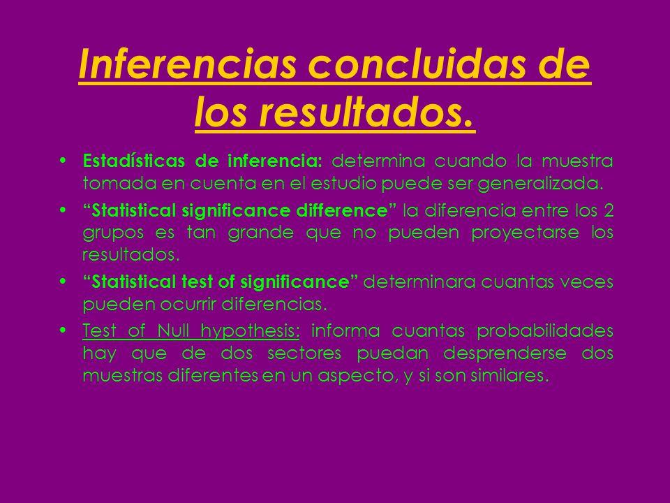 Inferencias concluidas de los resultados. Estadísticas de inferencia: determina cuando la muestra tomada en cuenta en el estudio puede ser generalizad