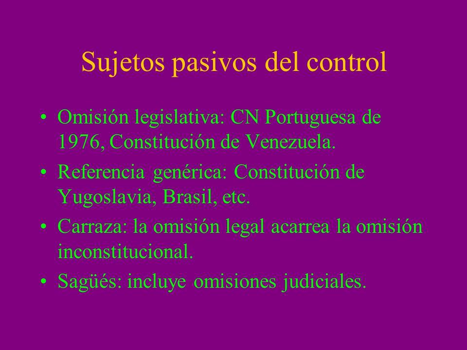 Sujetos pasivos del control Omisión legislativa: CN Portuguesa de 1976, Constitución de Venezuela. Referencia genérica: Constitución de Yugoslavia, Br