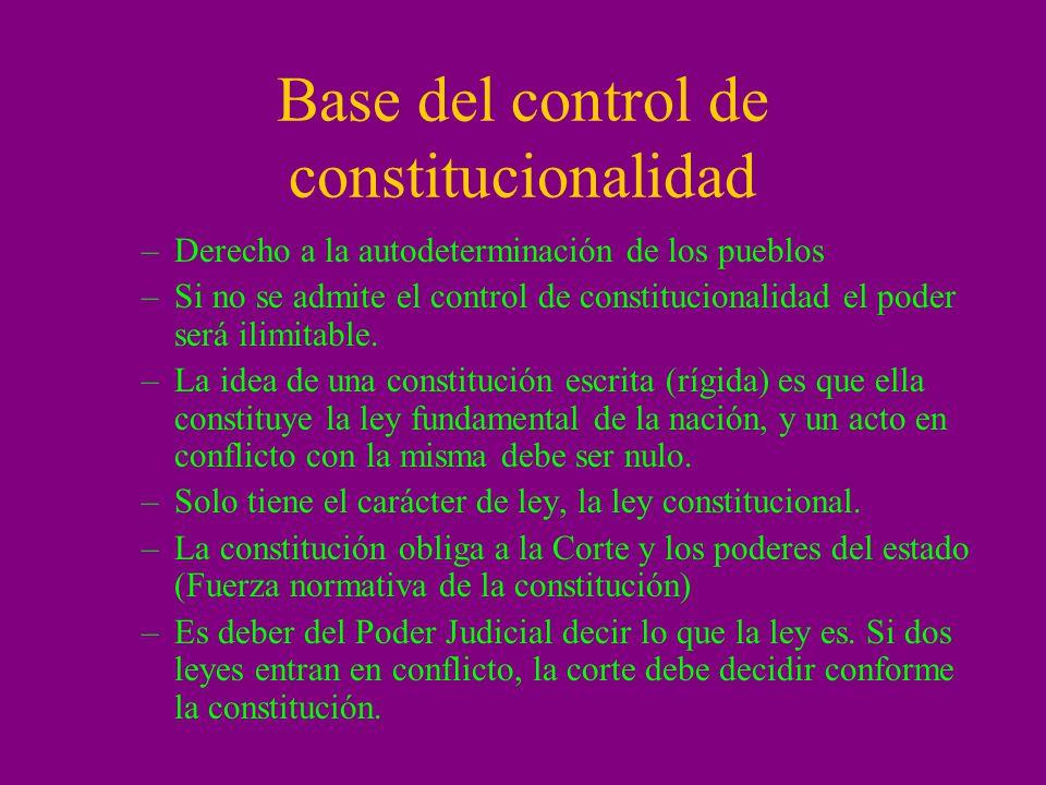 Base del control de constitucionalidad –Derecho a la autodeterminación de los pueblos –Si no se admite el control de constitucionalidad el poder será