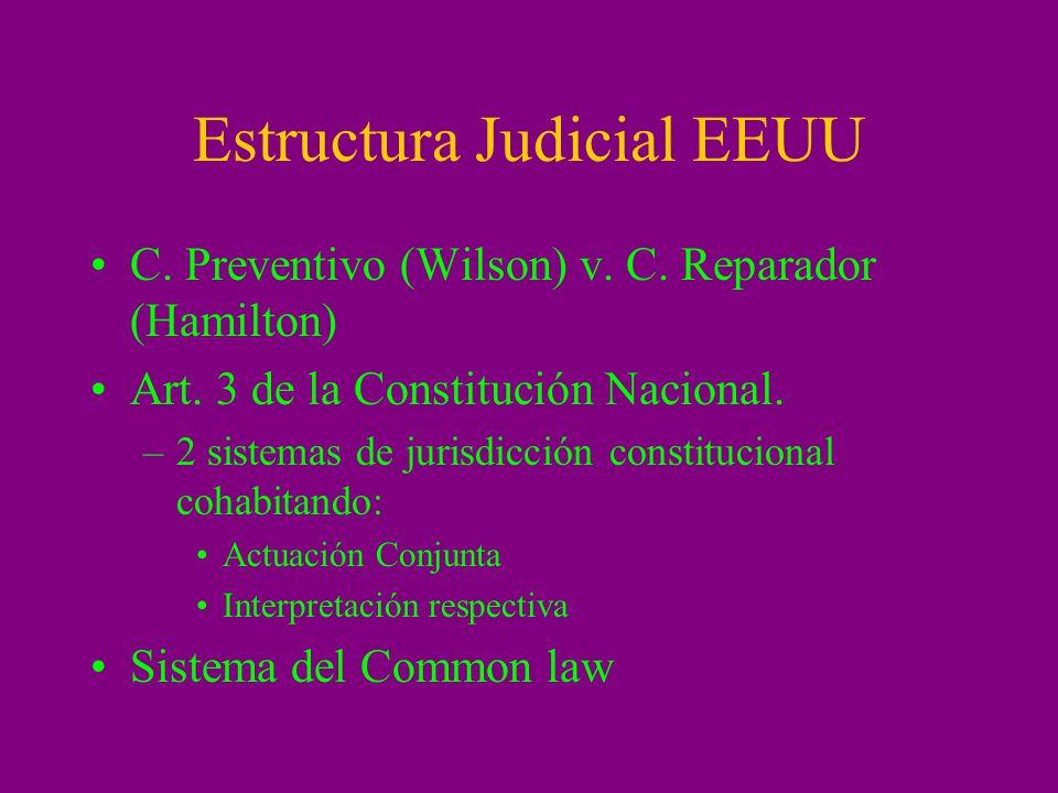 Estructura Judicial EEUU C. Preventivo (Wilson) v. C. Reparador (Hamilton) Art. 3 de la Constitución Nacional. –2 sistemas de jurisdicción constitucio