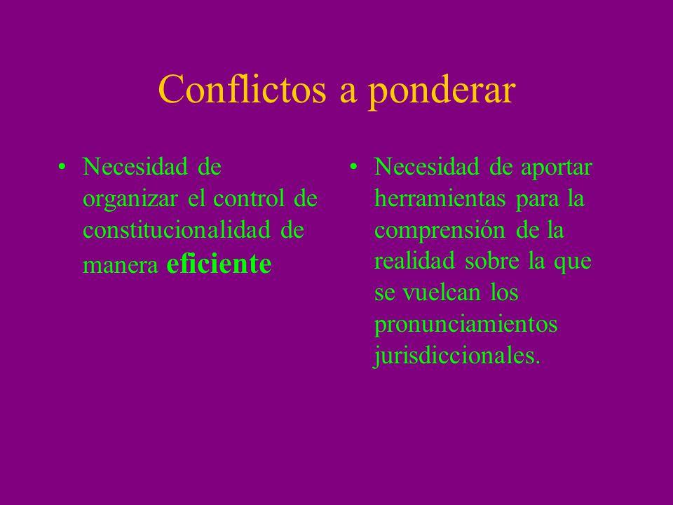 Conflictos a ponderar Necesidad de organizar el control de constitucionalidad de manera eficiente Necesidad de aportar herramientas para la comprensió