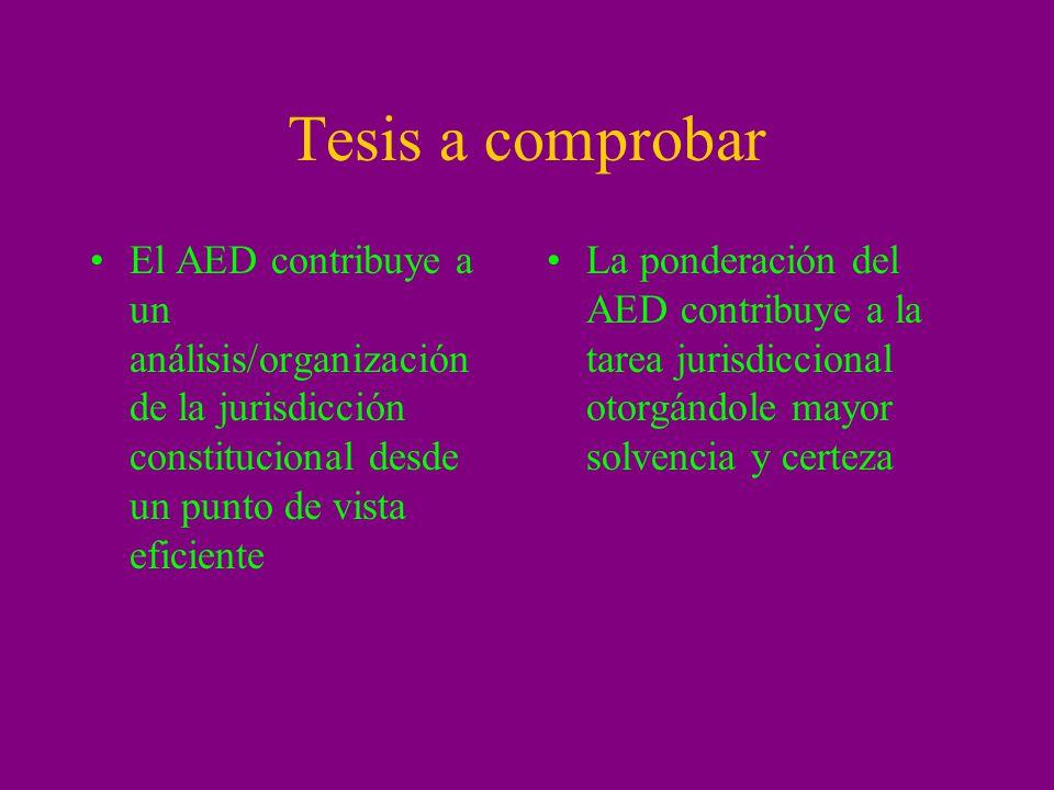 Tesis a comprobar El AED contribuye a un análisis/organización de la jurisdicción constitucional desde un punto de vista eficiente La ponderación del