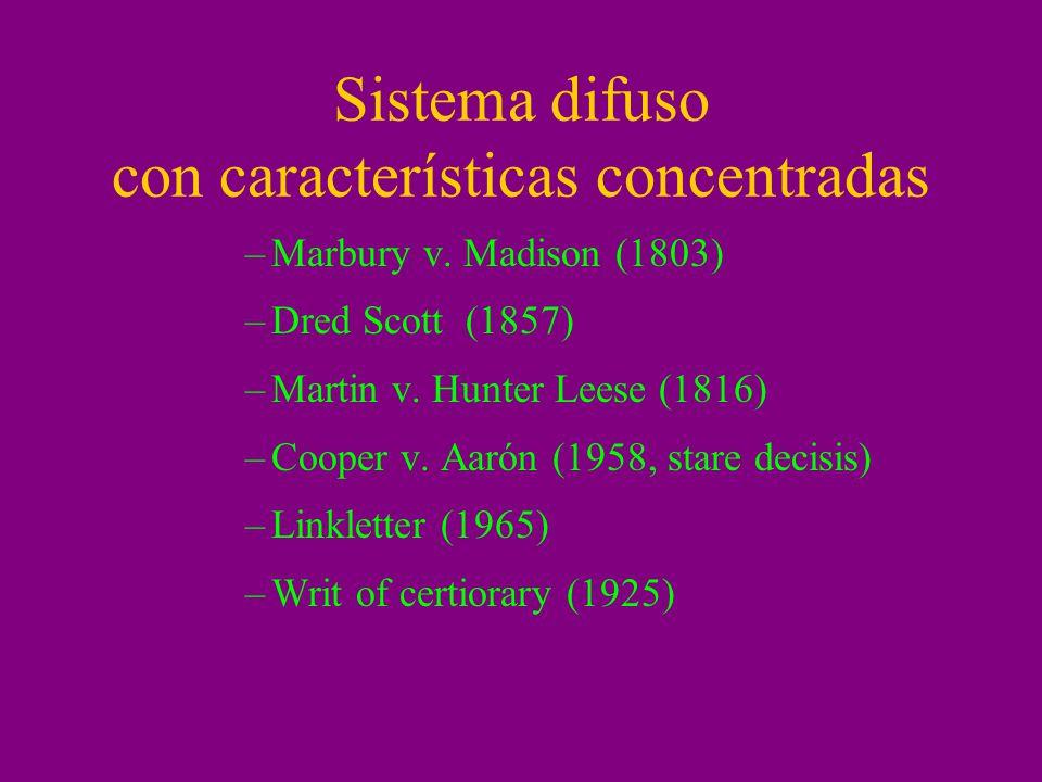 Sistema difuso con características concentradas –Marbury v. Madison (1803) –Dred Scott (1857) –Martin v. Hunter Leese (1816) –Cooper v. Aarón (1958, s
