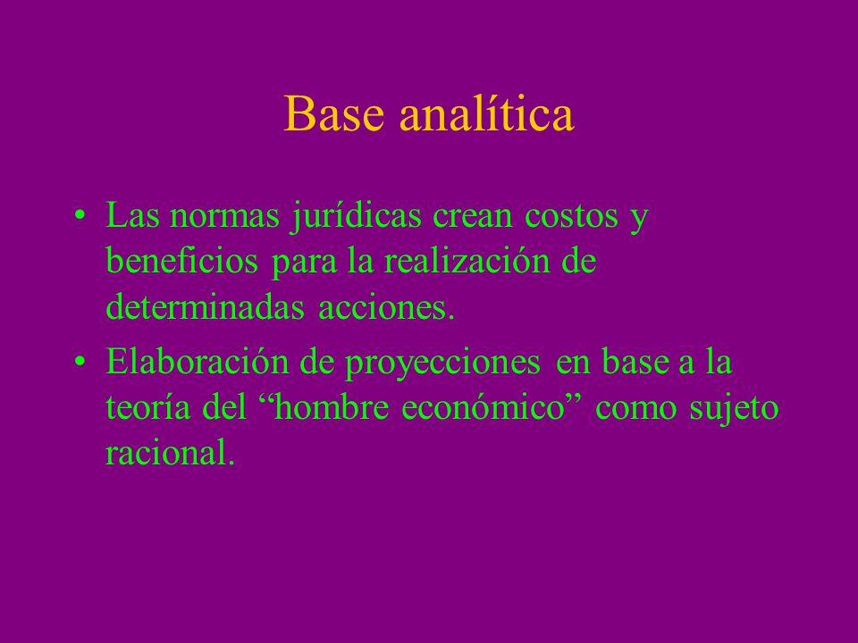 Base analítica Las normas jurídicas crean costos y beneficios para la realización de determinadas acciones. Elaboración de proyecciones en base a la t