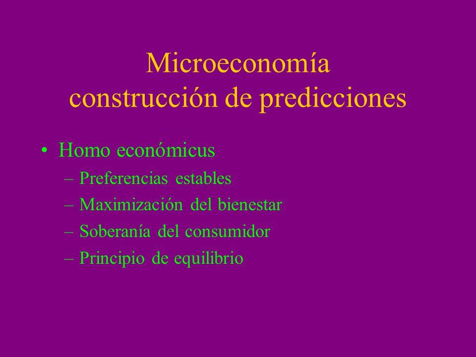 Microeconomía construcción de predicciones Homo económicus –Preferencias estables –Maximización del bienestar –Soberanía del consumidor –Principio de