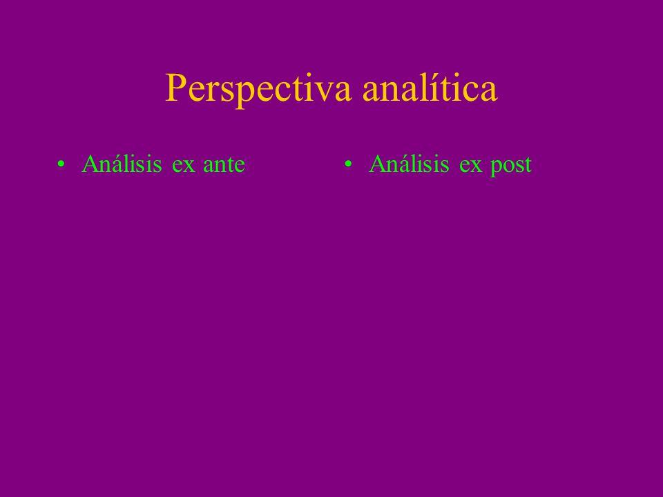 Perspectiva analítica Análisis ex anteAnálisis ex post