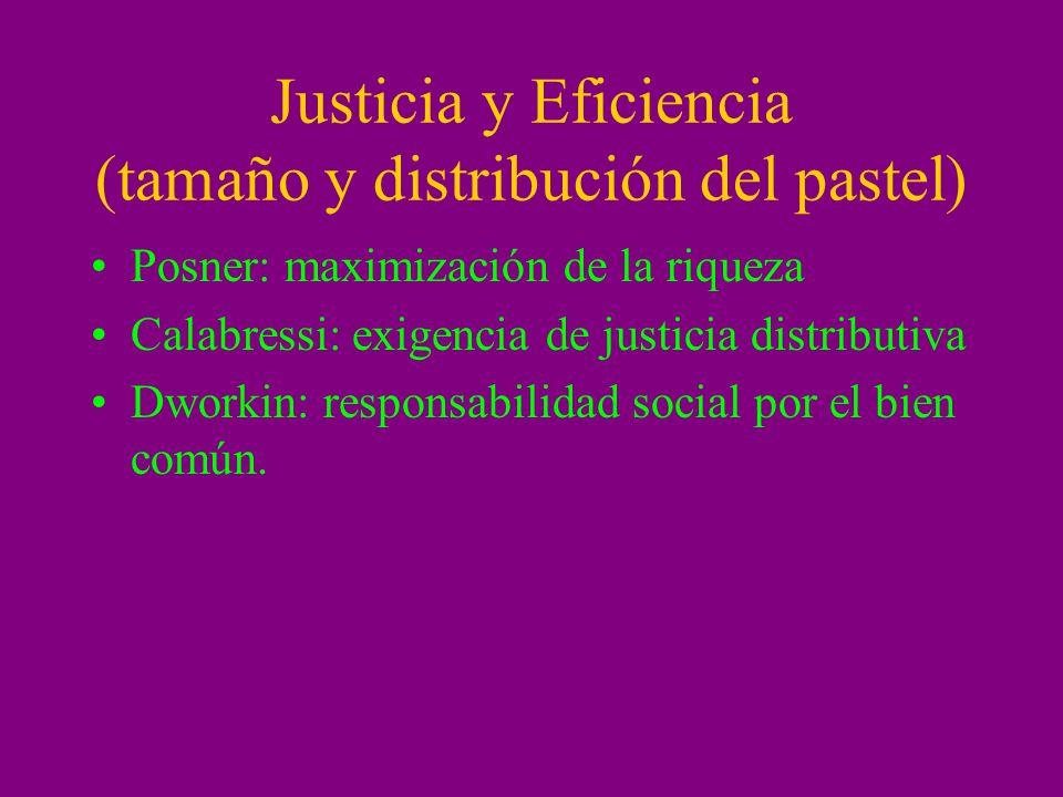 Justicia y Eficiencia (tamaño y distribución del pastel) Posner: maximización de la riqueza Calabressi: exigencia de justicia distributiva Dworkin: re