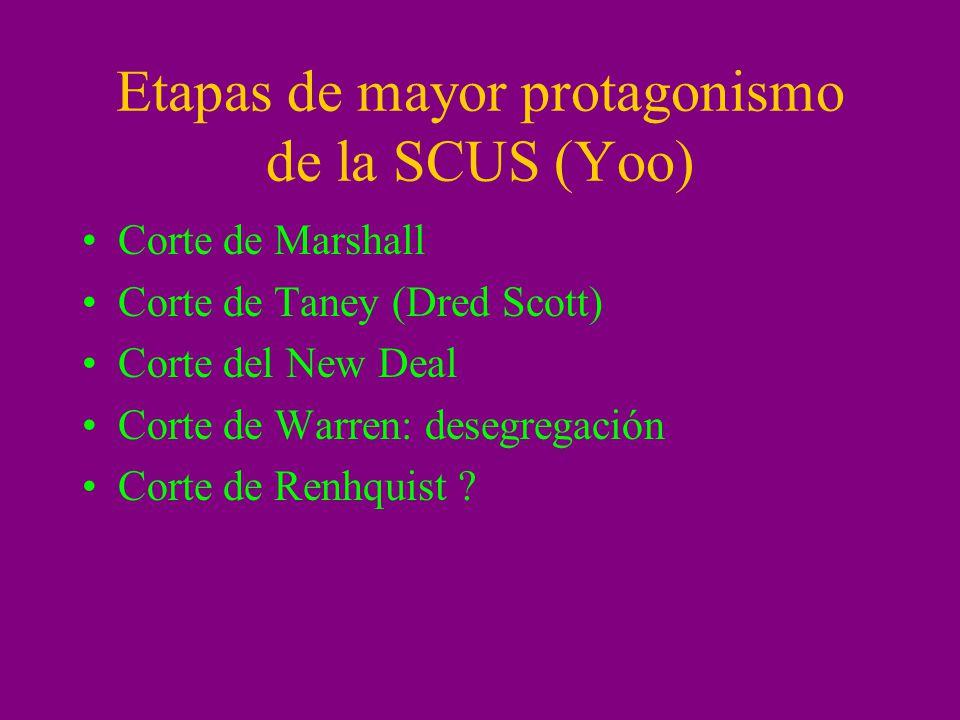 Etapas de mayor protagonismo de la SCUS (Yoo) Corte de Marshall Corte de Taney (Dred Scott) Corte del New Deal Corte de Warren: desegregación Corte de