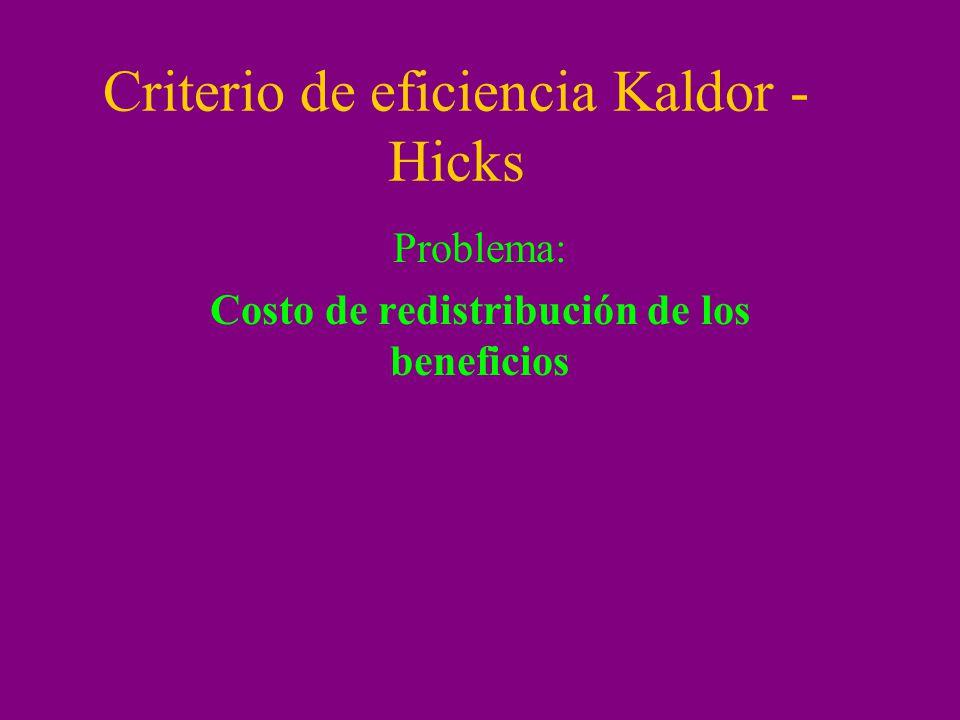 Criterio de eficiencia Kaldor - Hicks Problema: Costo de redistribución de los beneficios