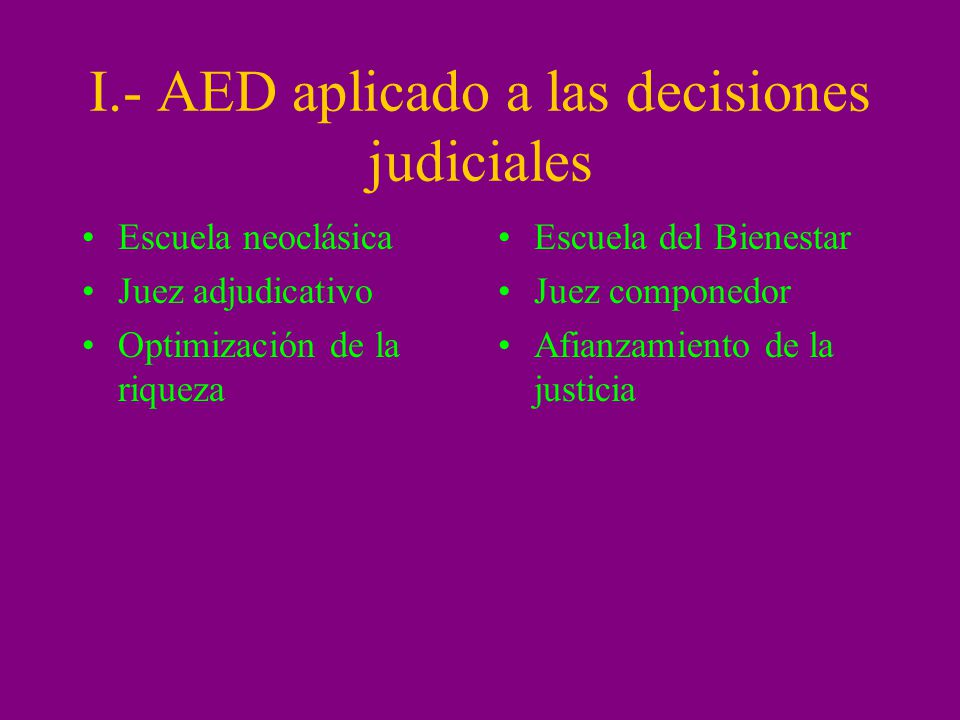 I.- AED aplicado a las decisiones judiciales Escuela neoclásica Juez adjudicativo Optimización de la riqueza Escuela del Bienestar Juez componedor Afi