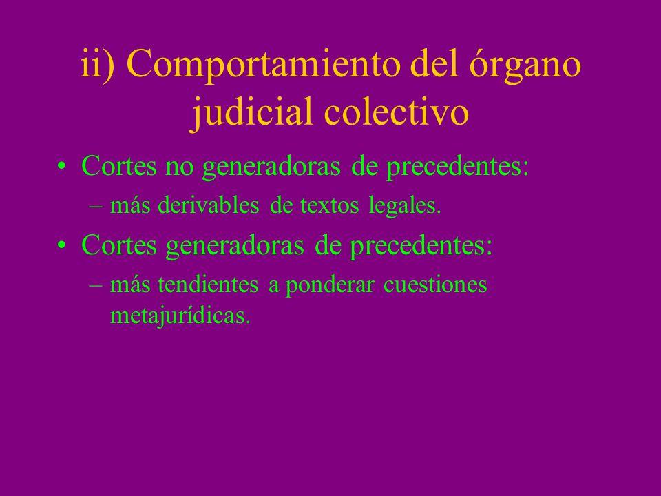 ii) Comportamiento del órgano judicial colectivo Cortes no generadoras de precedentes: –más derivables de textos legales. Cortes generadoras de preced