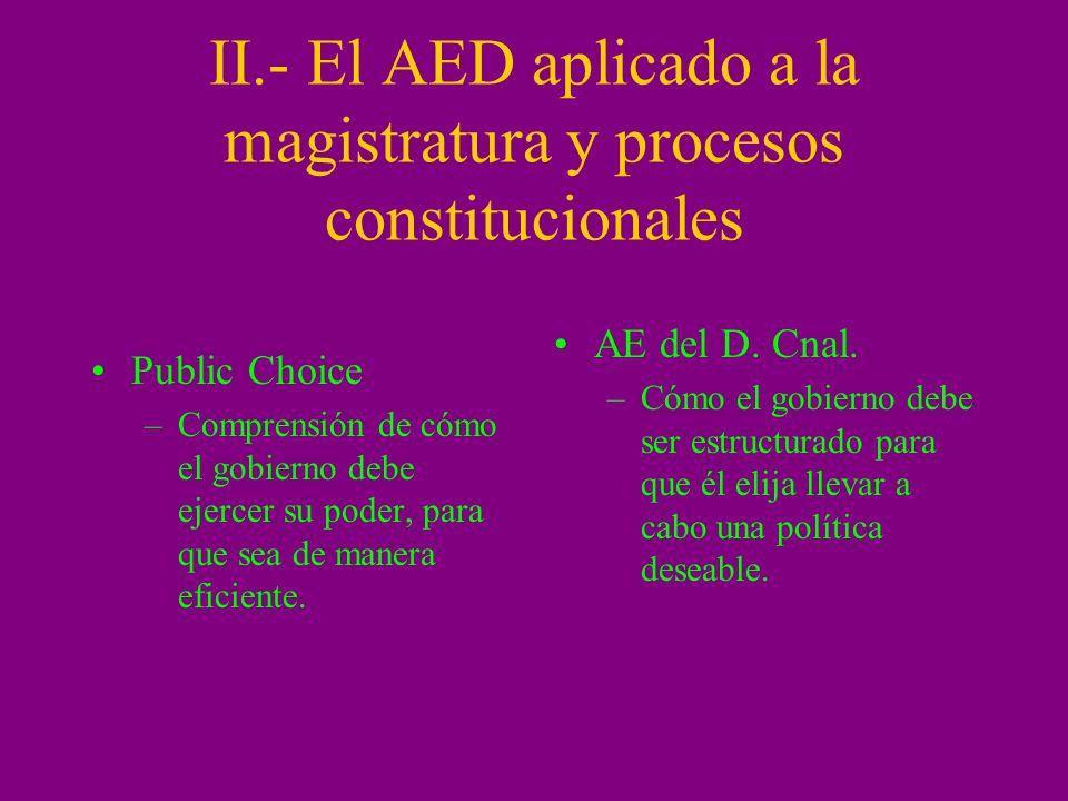 II.- El AED aplicado a la magistratura y procesos constitucionales Public Choice –Comprensión de cómo el gobierno debe ejercer su poder, para que sea