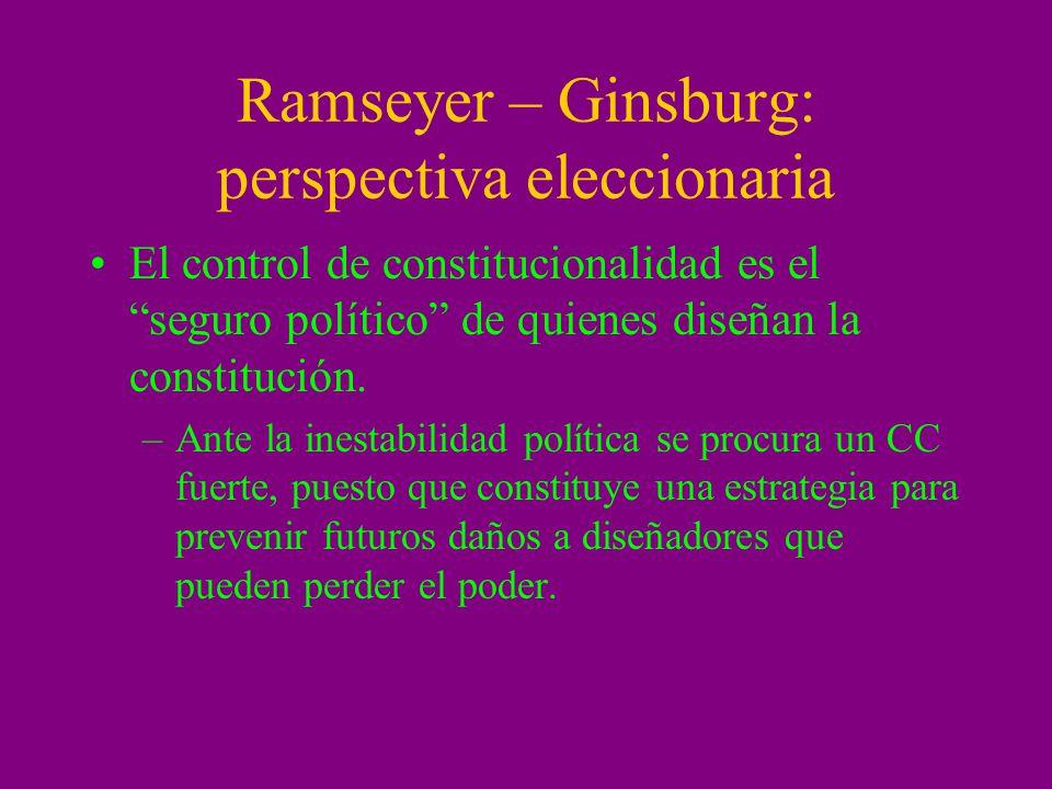 Ramseyer – Ginsburg: perspectiva eleccionaria El control de constitucionalidad es el seguro político de quienes diseñan la constitución. –Ante la ines
