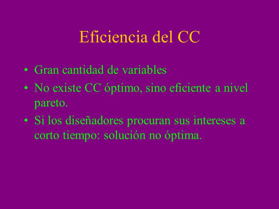 Eficiencia del CC Gran cantidad de variables No existe CC óptimo, sino eficiente a nivel pareto. Si los diseñadores procuran sus intereses a corto tie